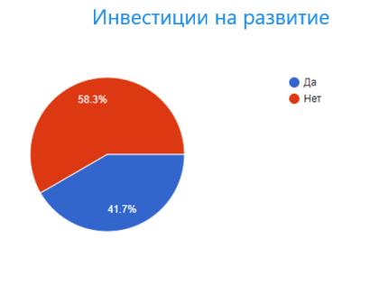 В КФУ обсудили создание IT-кластера Крыма